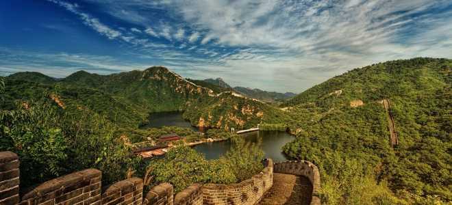 Климат в Китае